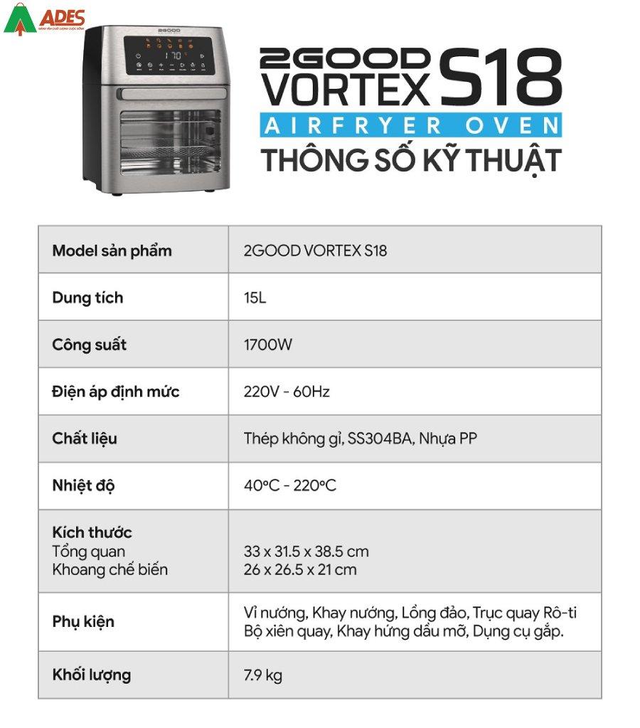 Gioi thieu Noi Chien Khong Dau 2Good Vortex S-18